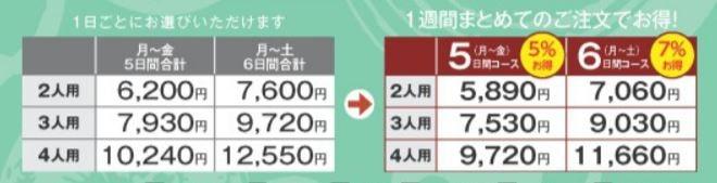 ヨシケイカットミール値段